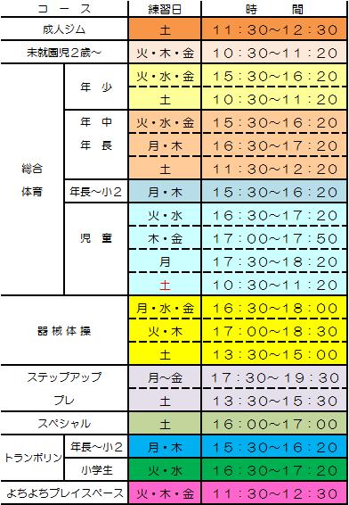 wakuwakujitei